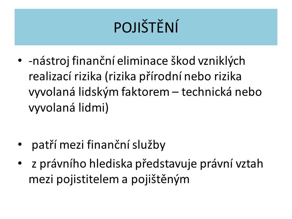 POJIŠTĚNÍ -nástroj finanční eliminace škod vzniklých realizací rizika (rizika přírodní nebo rizika vyvolaná lidským faktorem – technická nebo vyvolaná