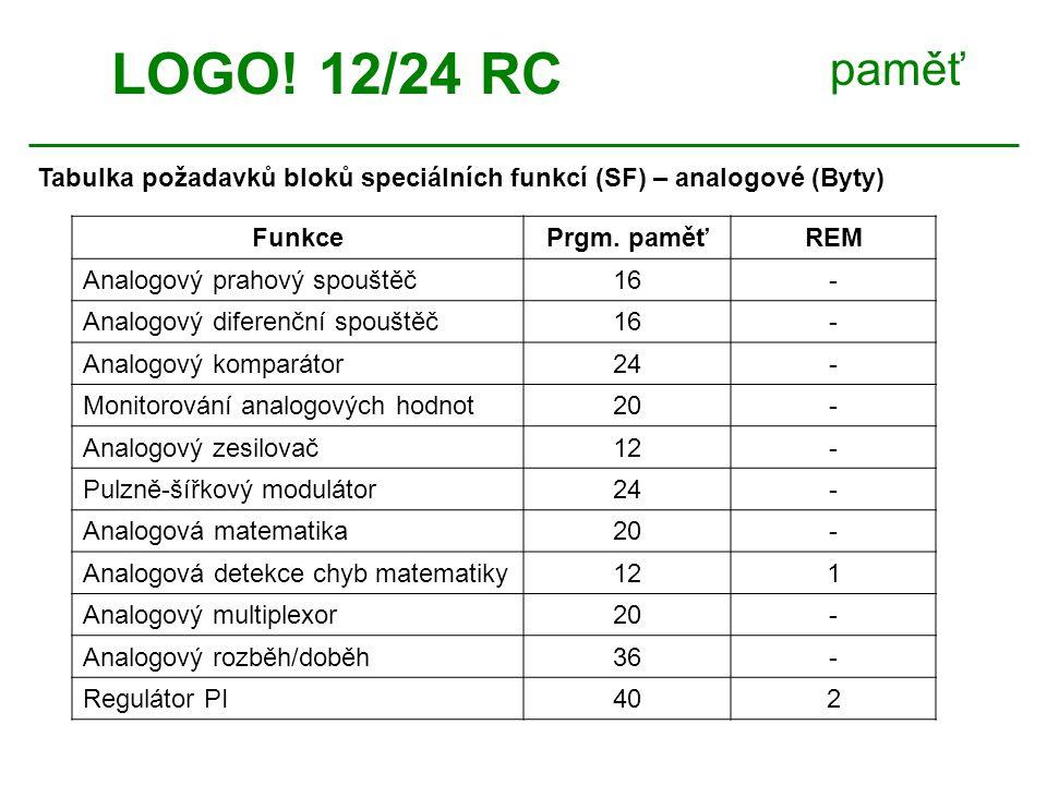 paměť Tabulka požadavků bloků speciálních funkcí (SF) – analogové (Byty) LOGO.
