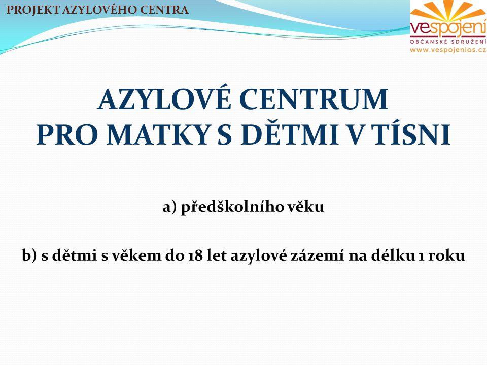 DETAILNÍ MAPA UMÍSTĚNÍ AZYLOVÉHO CENTRA PROJEKT AZYLOVÉHO CENTRA