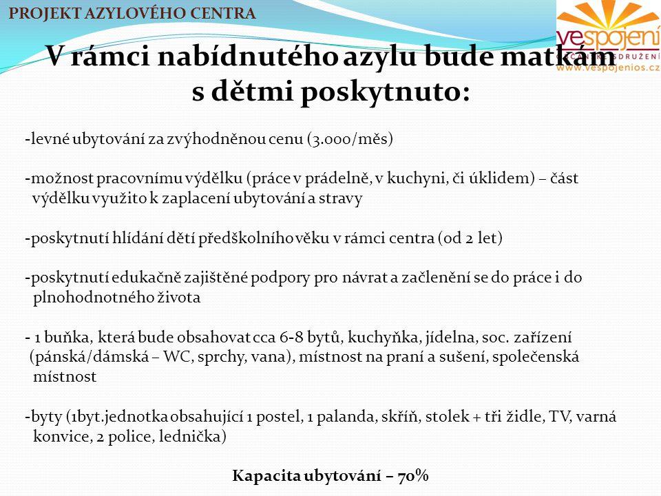 NÁVRH 1 PATRA PROJEKT AZYLOVÉHO CENTRA