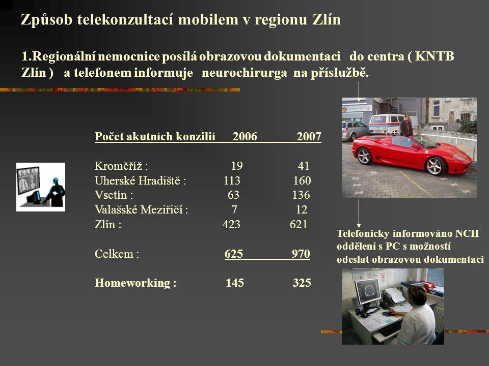 Způsob telekonzultací mobilem v regionu Zlín 1.Regionální nemocnice posílá obrazovou dokumentaci do centra ( KNTB Zlín ) a telefonem informuje neurochirurga na příslužbě.