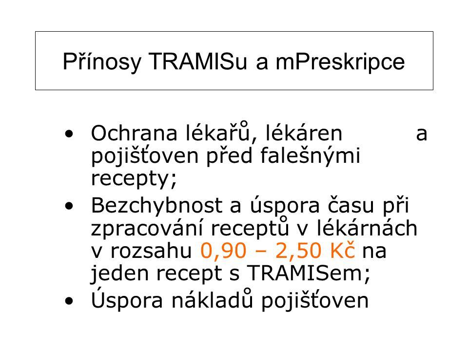 Přínosy TRAMISu a mPreskripce Ochrana lékařů, lékáren a pojišťoven před falešnými recepty; Bezchybnost a úspora času při zpracování receptů v lékárnác