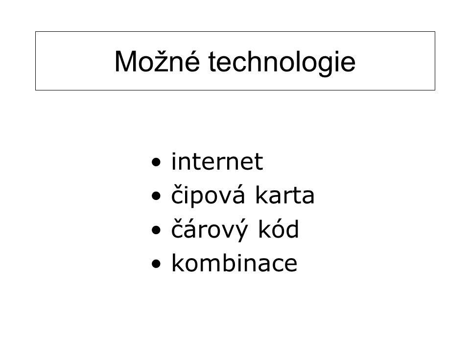 Možné technologie internet čipová karta čárový kód kombinace