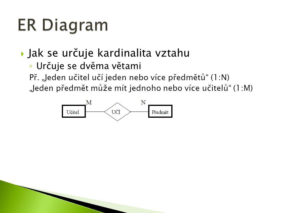  Společné atributy v tabulce produkt (tedy vyhledávání nad jedinou tabulkou)  Specifické vlastnosti uloženy ve vlastní struktuře  Opět závislost datových struktur a obsahu  Tedy je nutné doplňovat tabulky se specifickými vlastnostmi  Je zde však možné přidat nový produkt (jiný) bez specifických vlastností