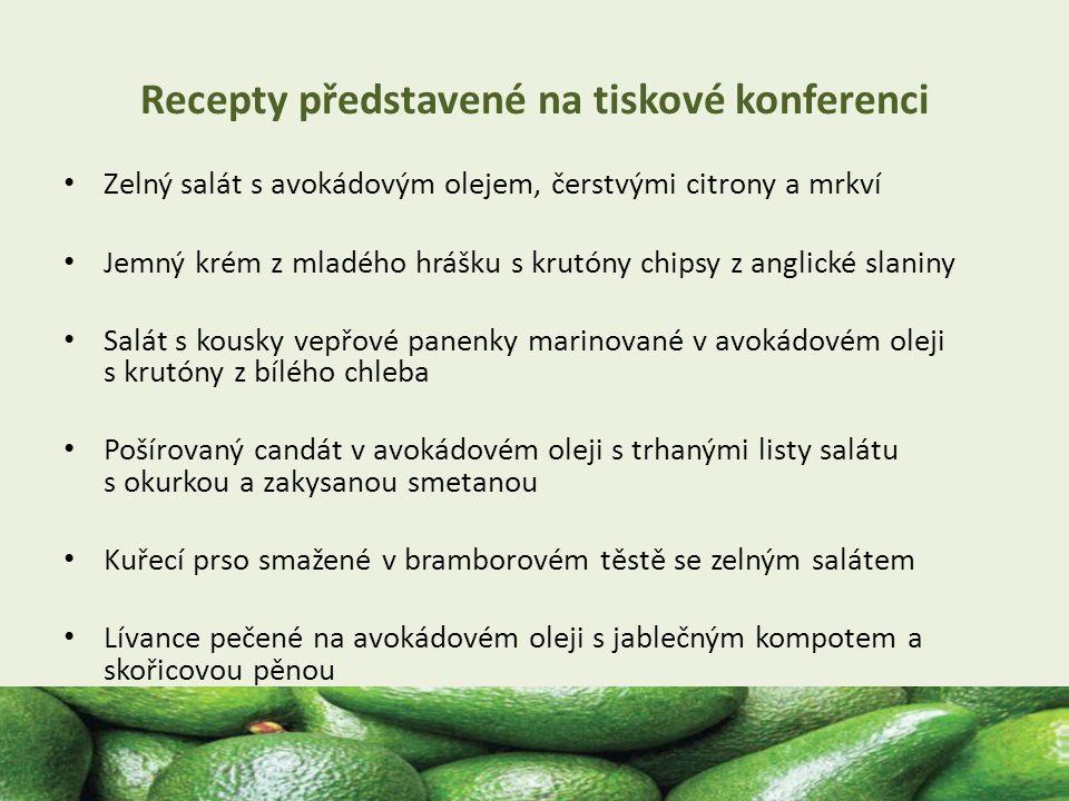 Ukázky receptů