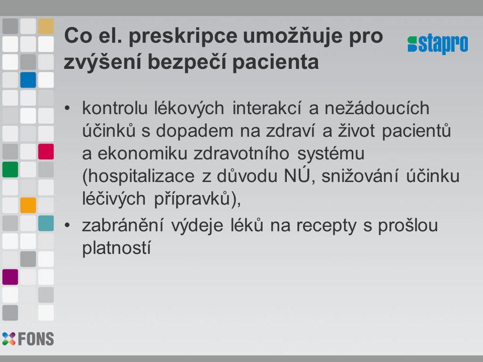 Co el. preskripce umožňuje pro zvýšení bezpečí pacienta kontrolu lékových interakcí a nežádoucích účinků s dopadem na zdraví a život pacientů a ekonom