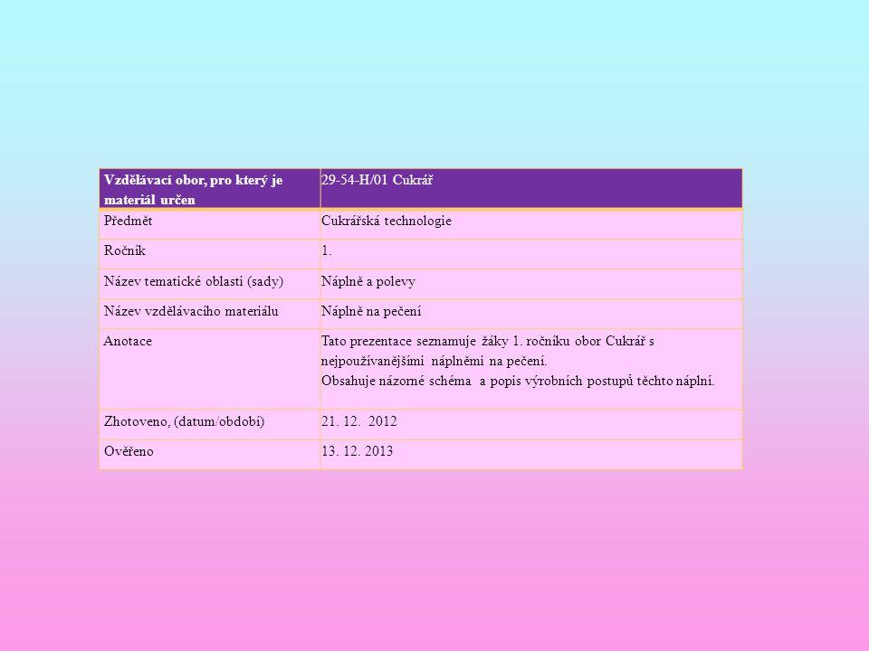 Vzdělávací obor, pro který je materiál určen 29-54-H/01 Cukrář PředmětCukrářská technologie Ročník1. Název tematické oblasti (sady)Náplně a polevy Náz
