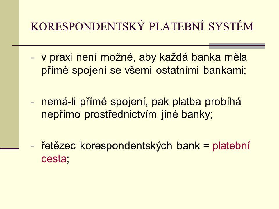 KORESPONDENTSKÝ PLATEBNÍ SYSTÉM - v praxi není možné, aby každá banka měla přímé spojení se všemi ostatními bankami; - nemá-li přímé spojení, pak plat
