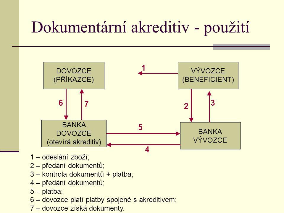 Dokumentární akreditiv - použití DOVOZCE (PŘÍKAZCE) VÝVOZCE (BENEFICIENT) BANKA DOVOZCE (otevírá akreditiv) BANKA VÝVOZCE 1 – odeslání zboží; 2 – předání dokumentů; 3 – kontrola dokumentů + platba; 4 – předání dokumentů; 5 – platba; 6 – dovozce platí platby spojené s akreditivem; 7 – dovozce získá dokumenty.