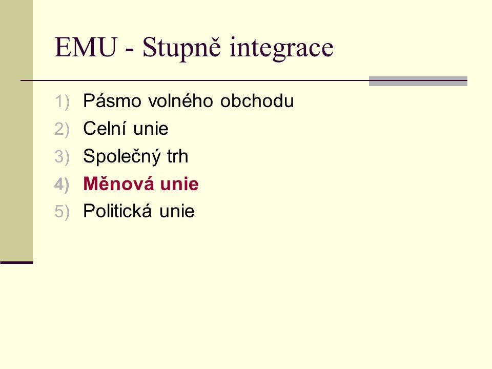 EMU - Stupně integrace 1) Pásmo volného obchodu 2) Celní unie 3) Společný trh 4) Měnová unie 5) Politická unie