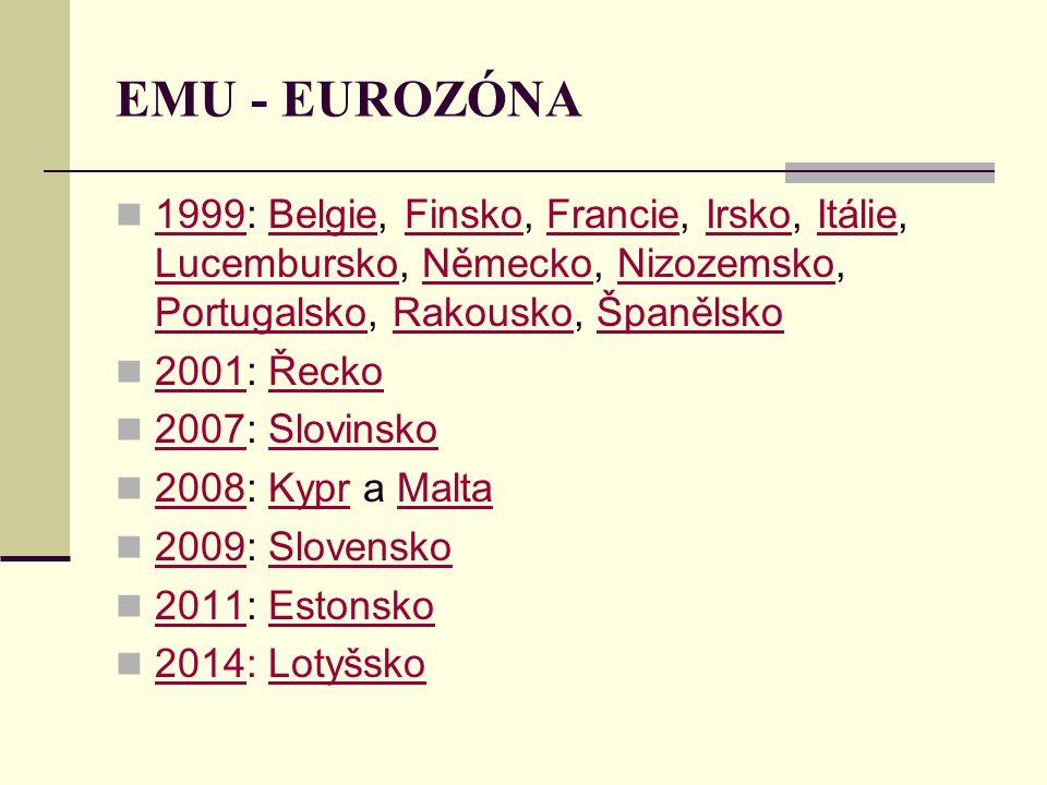 EMU - EUROZÓNA 1999: Belgie, Finsko, Francie, Irsko, Itálie, Lucembursko, Německo, Nizozemsko, Portugalsko, Rakousko, Španělsko 1999BelgieFinskoFrancieIrskoItálie LucemburskoNěmeckoNizozemsko PortugalskoRakouskoŠpanělsko 2001: Řecko 2001Řecko 2007: Slovinsko 2007Slovinsko 2008: Kypr a Malta 2008KyprMalta 2009: Slovensko 2009Slovensko 2011: Estonsko 2011Estonsko 2014: Lotyšsko