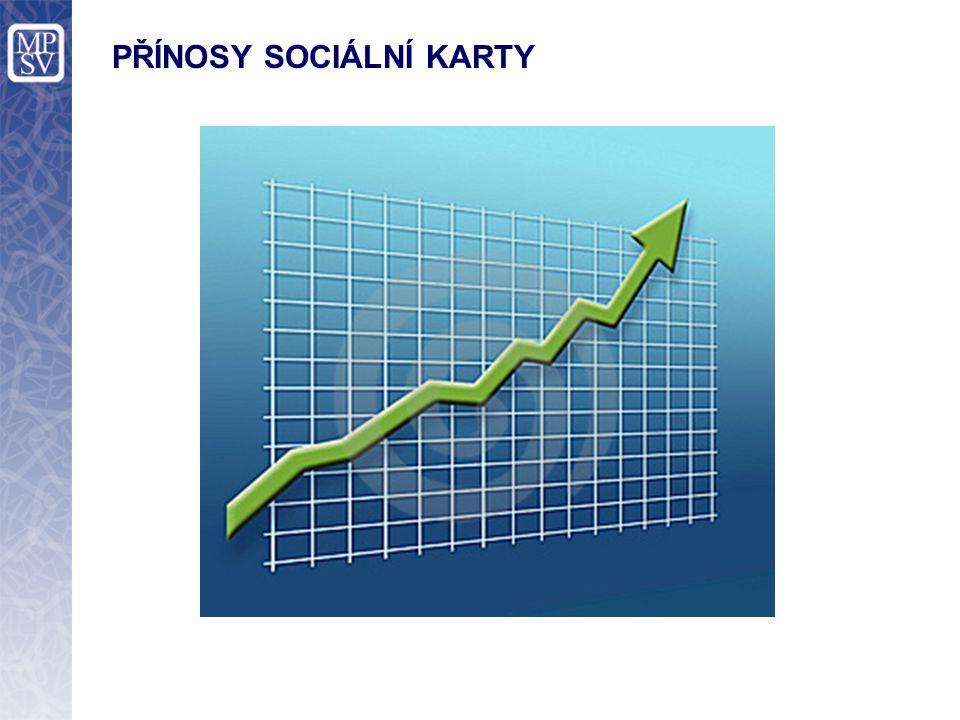 PŘÍNOSY SOCIÁLNÍ KARTY