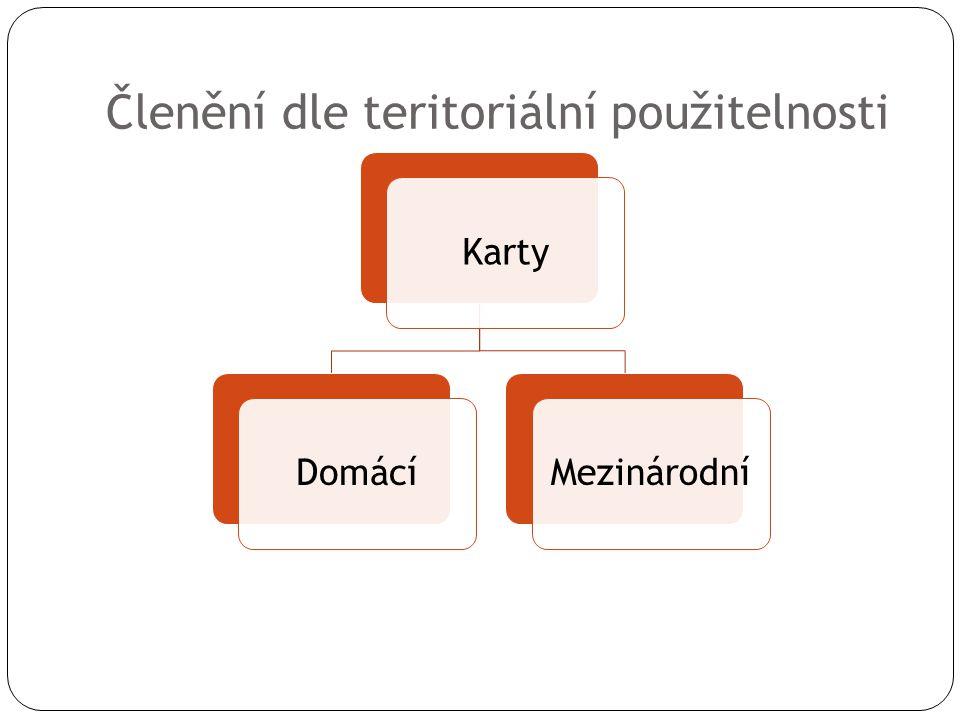 Členění dle teritoriální použitelnosti KartyDomácíMezinárodní