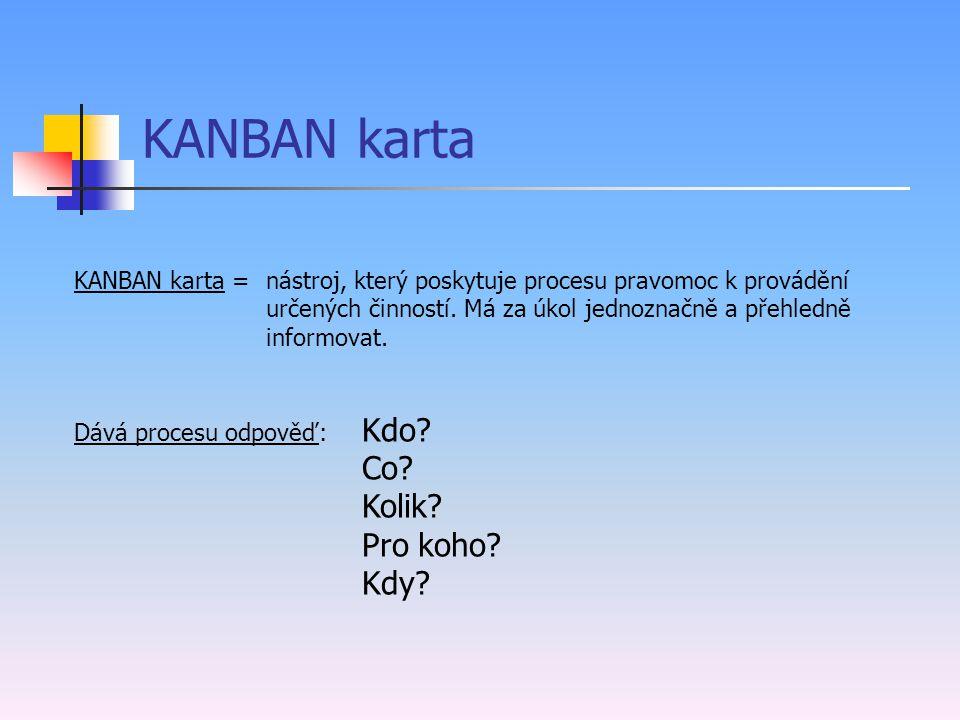 Princip řízení pomocí systému KANBAN Princip řízení pomocí systému KANBAN = založený na tvorbě tzv.samořídících regulačních okruhů. Regulační (Kanbano