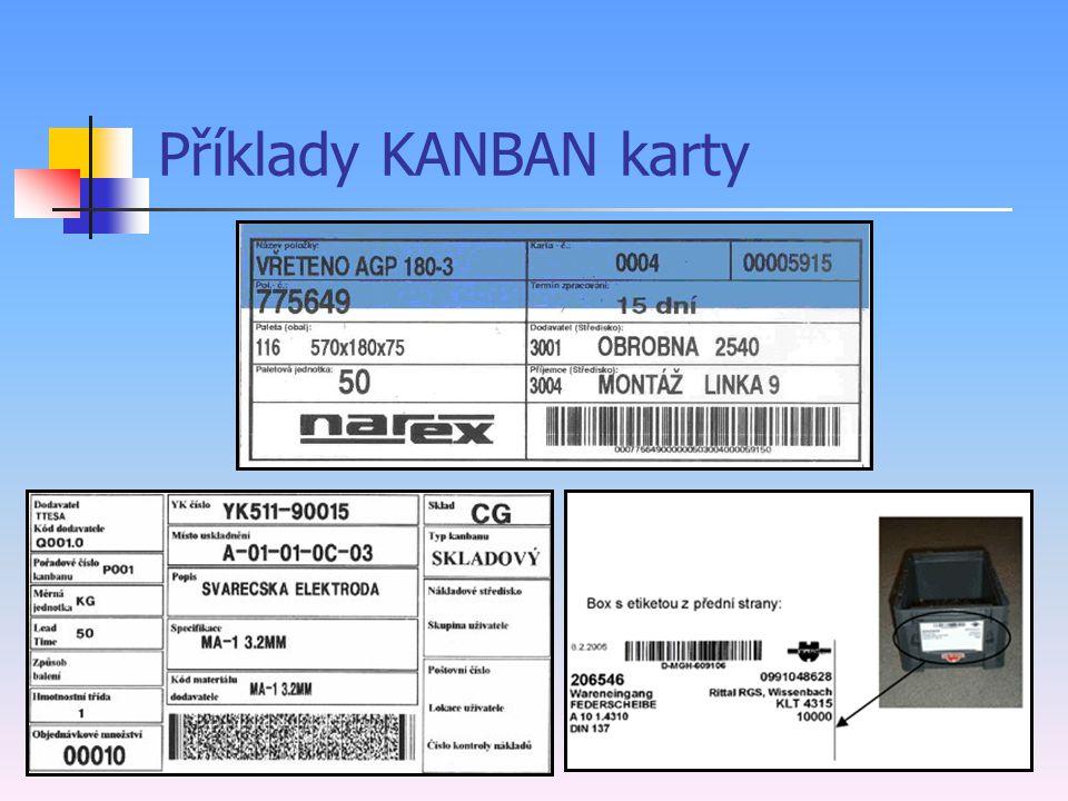 KANBAN karta KANBAN karta = nástroj, který poskytuje procesu pravomoc k provádění určených činností. Má za úkol jednoznačně a přehledně informovat. Dá