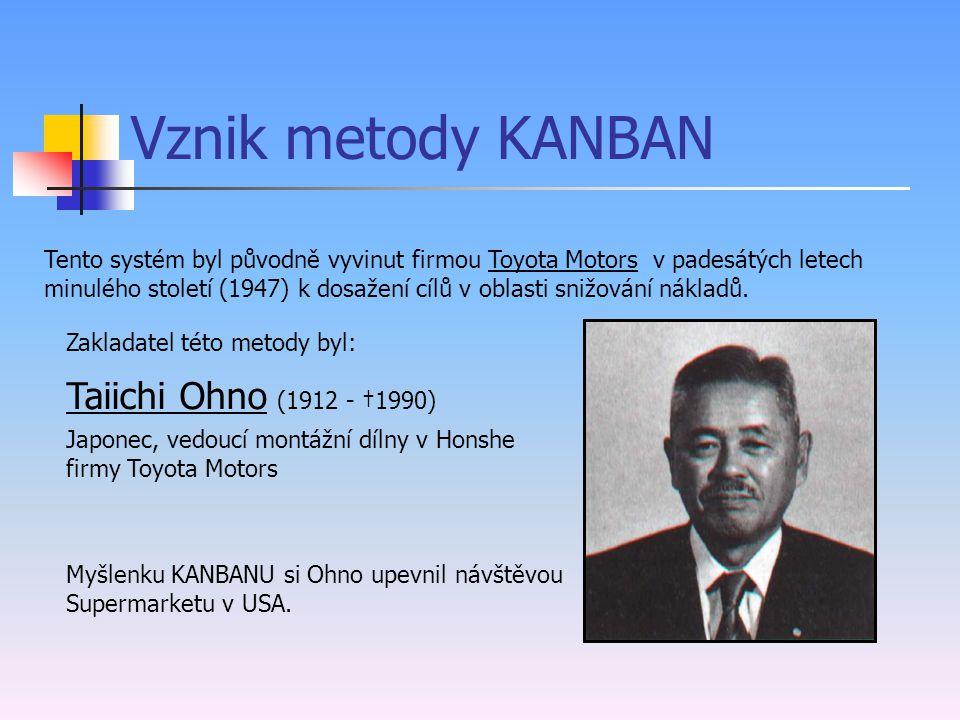 Úvod Slovo Kanban se skládá ze dvou částí: Kan- karta, Ban- signál KANBAN = japonský systém dílenského řízení výroby karta nebo jiná forma zprávy, kte