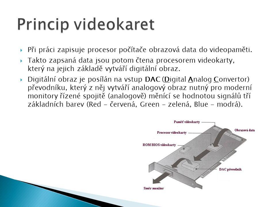  Při práci zapisuje procesor počítače obrazová data do videopaměti.  Takto zapsaná data jsou potom čtena procesorem videokarty, který na jejich zákl