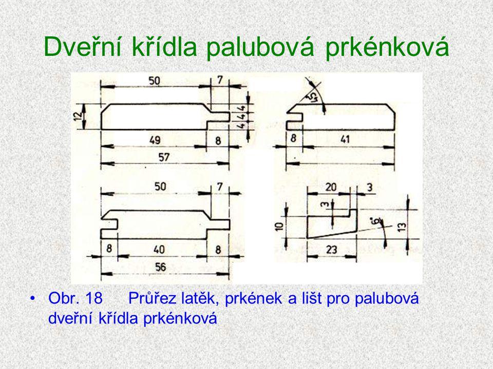 Dveřní křídla palubová prkénková Obr. 17 Palubová dveřní (prkénková) a – celek,půdorys b - bokorys