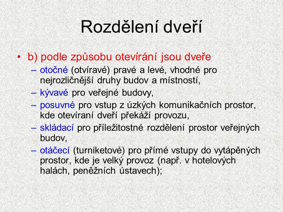 Dřevěné zárubně Fošnové zárubně Fošnové zárubně (obr.