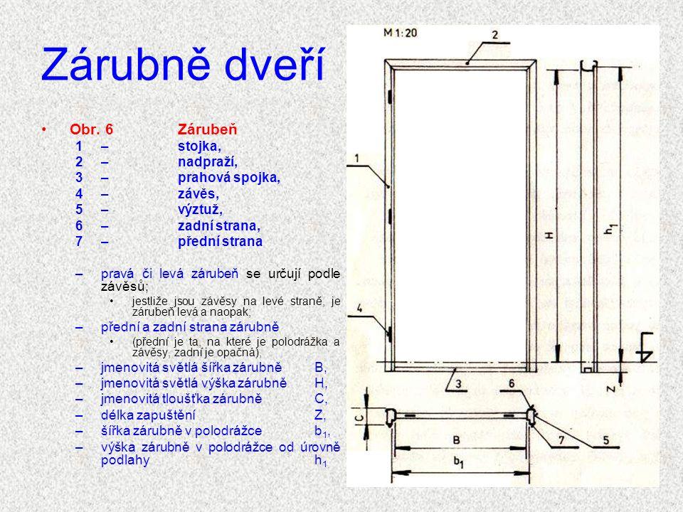 Zárubně dveří Základní názvy a pojmy u zárubně (viz obr.