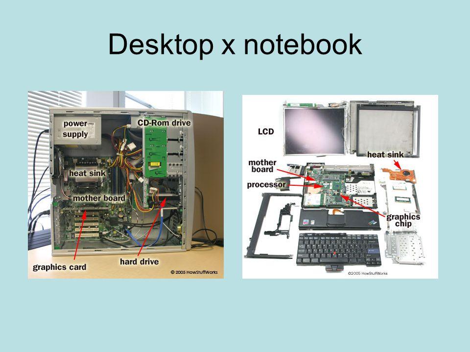 Desktop x notebook
