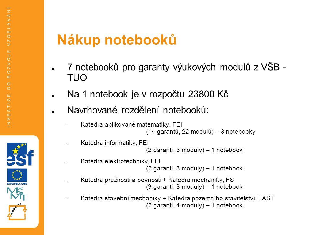 7 notebooků pro garanty výukových modulů z VŠB - TUO Na 1 notebook je v rozpočtu 23800 Kč Navrhované rozdělení notebooků:  Katedra aplikované matematiky, FEI (14 garantů, 22 modulů) – 3 notebooky  Katedra informatiky, FEI (2 garanti, 3 moduly) – 1 notebook  Katedra elektrotechniky, FEI (2 garanti, 3 moduly) – 1 notebook  Katedra pružnosti a pevnosti + Katedra mechaniky, FS (3 garanti, 3 moduly) – 1 notebook  Katedra stavební mechaniky + Katedra pozemního stavitelství, FAST (2 garanti, 4 moduly) – 1 notebook Nákup notebooků