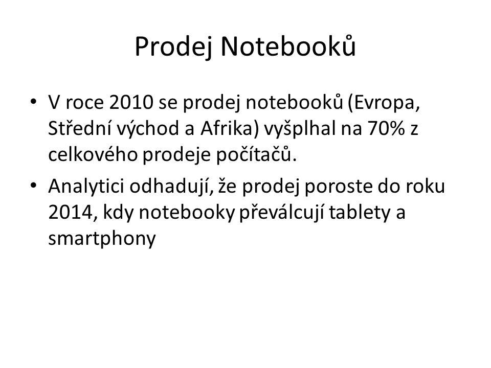 Prodej Notebooků V roce 2010 se prodej notebooků (Evropa, Střední východ a Afrika) vyšplhal na 70% z celkového prodeje počítačů.