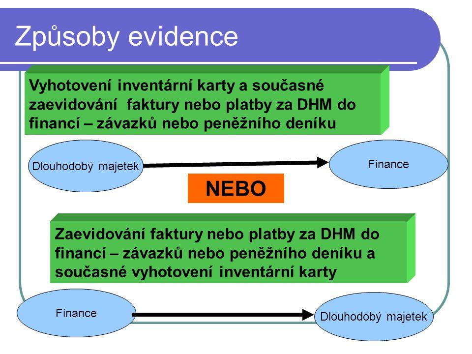 Způsoby evidence Vyhotovení inventární karty a současné zaevidování faktury nebo platby za DHM do financí – závazků nebo peněžního deníku NEBO Zaevido
