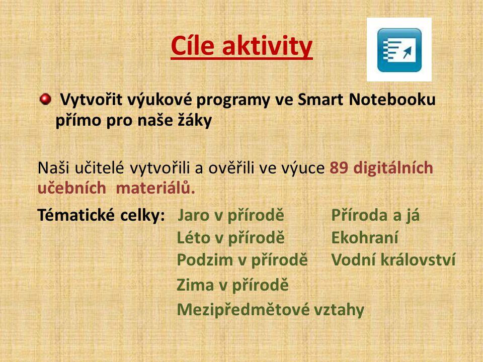 Cíle aktivity Vytvořit výukové programy ve Smart Notebooku přímo pro naše žáky Naši učitelé vytvořili a ověřili ve výuce 89 digitálních učebních mater