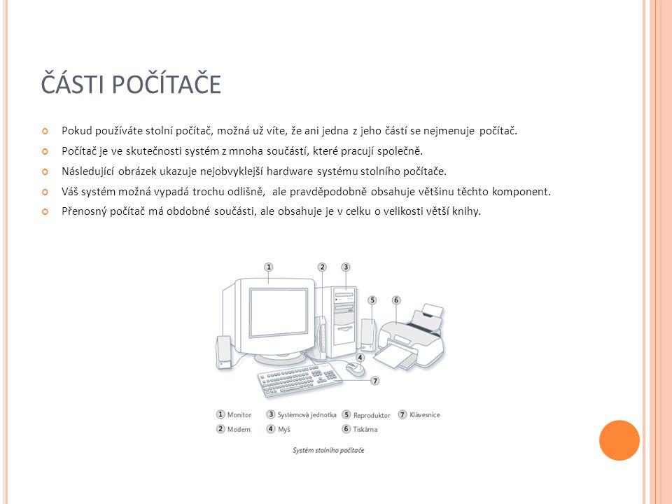 ČÁSTI POČÍTAČE Pokud používáte stolní počítač, možná už víte, že ani jedna z jeho částí se nejmenuje počítač. Počítač je ve skutečnosti systém z mnoha