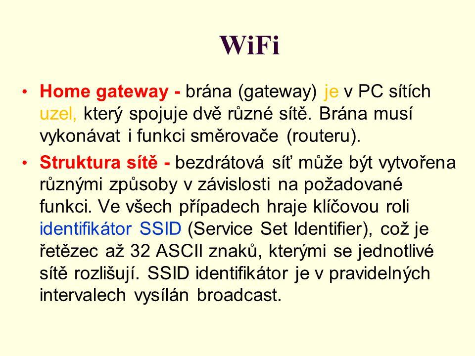 WiFi Home gateway - brána (gateway) je v PC sítích uzel, který spojuje dvě různé sítě. Brána musí vykonávat i funkci směrovače (routeru). Struktura sí
