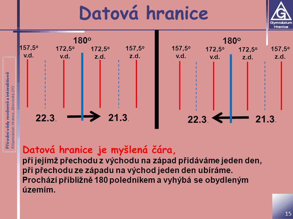 Přírodní vědy moderně a interaktivně ©Gymnázium Hranice, Zborovská 293 Datová hranice Datová hranice je myšlená čára, při jejímž přechodu z východu na
