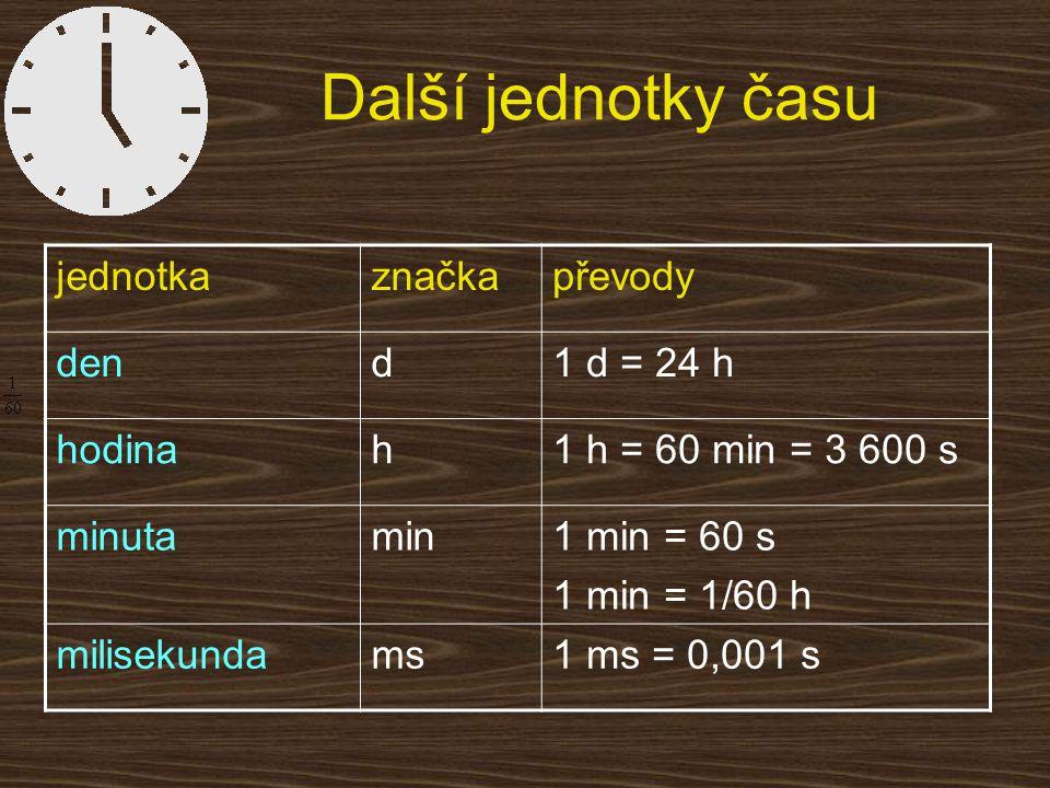 Další jednotky času jednotkaznačkapřevody dend1 d = 24 h hodinah1 h = 60 min = 3 600 s minutamin1 min = 60 s 1 min = 1/60 h milisekundams1 ms = 0,001
