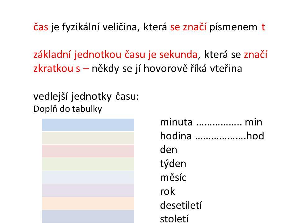 Použité materiály http://cs.wikipedia.org/wiki/%C4%8Cas http://astro.mff.cuni.cz/mira/sh/sh.php?search=mili%C4%8D%C3%ADn&query=re gexp&field=0&diacrit=1&lon=15%3A0&lat=50%3A0&dist=10&listlast=30 http://astro.mff.cuni.cz/mira/sh/sh.php?search=mili%C4%8D%C3%ADn&query=re gexp&field=0&diacrit=1&lon=15%3A0&lat=50%3A0&dist=10&listlast=30 http://www.obrazky.cz/detail?q=hodiny&offset=1&limit=20&bUrlPar=filter%3D1&resNum=13&ref=http%3A//www.obrazky.cz/%3Fq% 3Dm%25C4%259B%25C5%2599idla%2B%25C4%258Dasu&resID=qch5kDCQquf0m4hs93gzZmUrE3NnIQmKx8u8VGumBcU&imgURL=htt p%3A//www.betreklama.cz/fotoCache/1- IT3245.06.jpg&pageURL=http%3A//www.betreklama.cz/DetailPage.asp%3FDPG%3D47790&imgX=250&imgY=250&imgSize=9&thURL= http%3A//media5.picsearch.com/is%3Fqch5kDCQquf0m4hs93gzZmUrE3NnIQmKx8u8VGumBcU&thX=128&thY=128&qNoSite=hodiny& siteWWW=&sId=_K3Aur5QwTBNHhoG7sdj=128&qNoSite=hodiny& siteWWW=&sId=_K3Aur5QwTBNHhoG7sdj http://www.obrazky.cz/?step=20&filter=1&s=&size=any&sId=_K3Aur5QwmSBHF7ZKkGo&orientation=&q= p%C5%99es%C3%BDpac%C3%AD+hodiny http://www.obrazky.cz/?step=20&filter=1&s=&size=any&sId=_K3Aur5QwmSBHF7ZKkGo&orientation=&q= p%C5%99es%C3%BDpac%C3%AD+hodiny http://www.obrazky.cz/detail?q=n%C3%A1ramkov%C3%A9%20hodiny&offset=1&limit=20&bUrlPar=filter %3D1&resNum=3&ref=http%3A//www.obrazky.cz/%3Fstep%3D20%26filter%3D1%26s%3D%26size%3Dan y%26sId%3D_K3Aur5QwmSBHF7ZKkGo%26orientation%3D%26q%3Dp%25C5%2599es%25C3%25BDpac% 25C3%25AD%2Bhodiny&resID=m0URSlbj3nko1xexStMfHpQCaUa48oa6GK4VytSKY_I&imgURL=http%3A// www.starehodiny.cz/obr/naramkove- hodinky.jpg&pageURL=http%3A//www.starehodiny.cz/&imgX=90&imgY=120&imgSize=5&thURL=http%3A //media4.picsearch.com/is%3Fm0URSlbj3nko1xexStMfHpQCaUa48oa6GK4VytSKY_I&thX=90&thY=120&q NoSite=n%C3%A1ramkov%C3%A9%2Bhodiny&siteWWW=&sId=_K3Aur5Qwe2tHFij8f5D http://www.obrazky.cz/?step=20&filter=1&s=&size=any&sId=_K3Aur5Qwe2tHFij8f5D&orientation=&q=slu ne%C4%8Dn%C3%AD+hodiny http://www.obrazky.cz/?step=20&filter=1&s=&size=any&sId=_K3Aur5Qwe2tHFij8f5D&orientation=&q=s