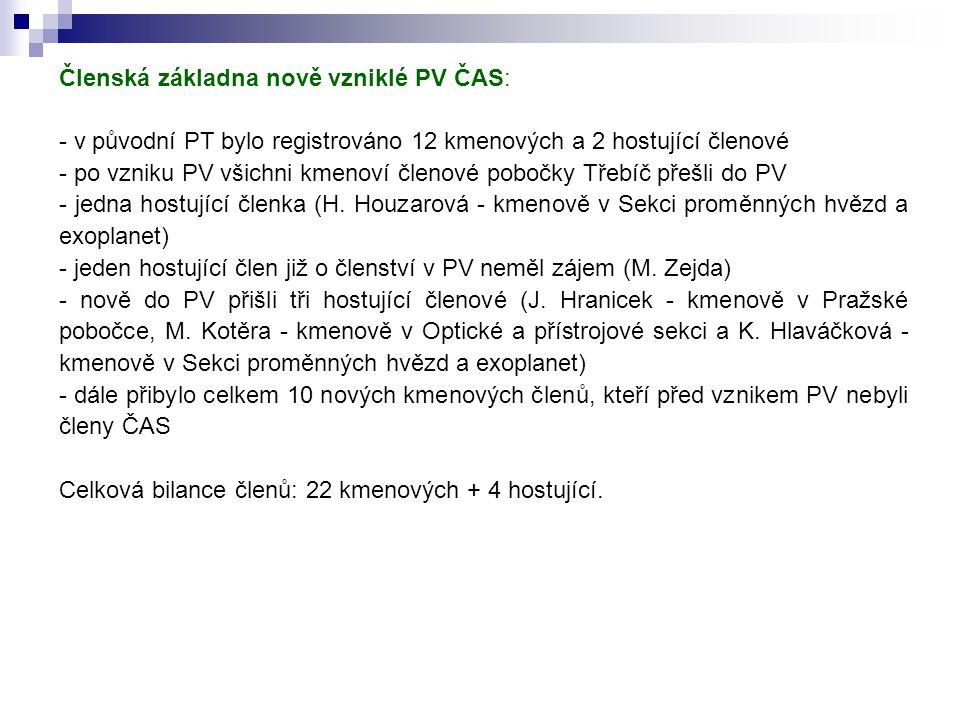 Členská základna nově vzniklé PV ČAS: - v původní PT bylo registrováno 12 kmenových a 2 hostující členové - po vzniku PV všichni kmenoví členové pobočky Třebíč přešli do PV - jedna hostující členka (H.