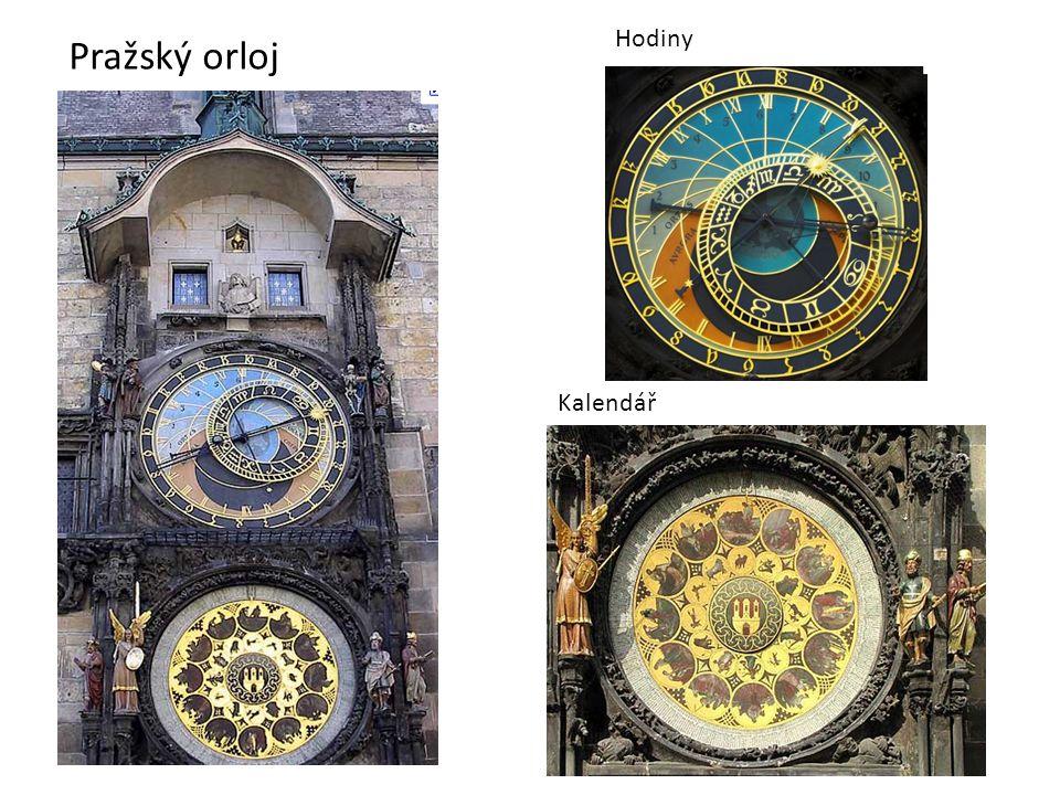 Pražský orloj Hodiny Kalendář