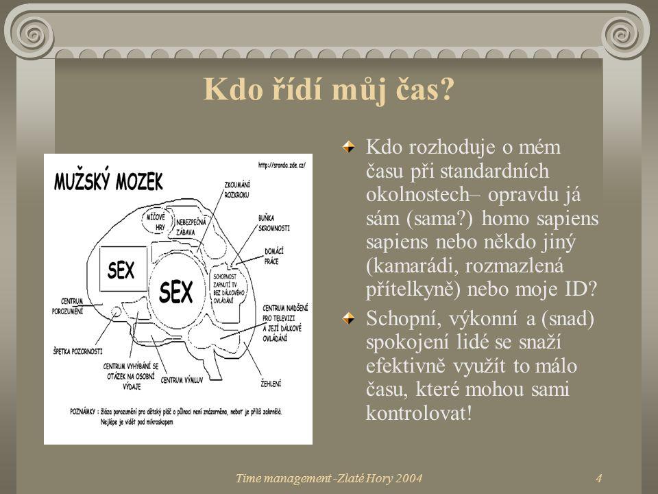 Time management -Zlaté Hory 20045 Proč je čas nejlepší investice.