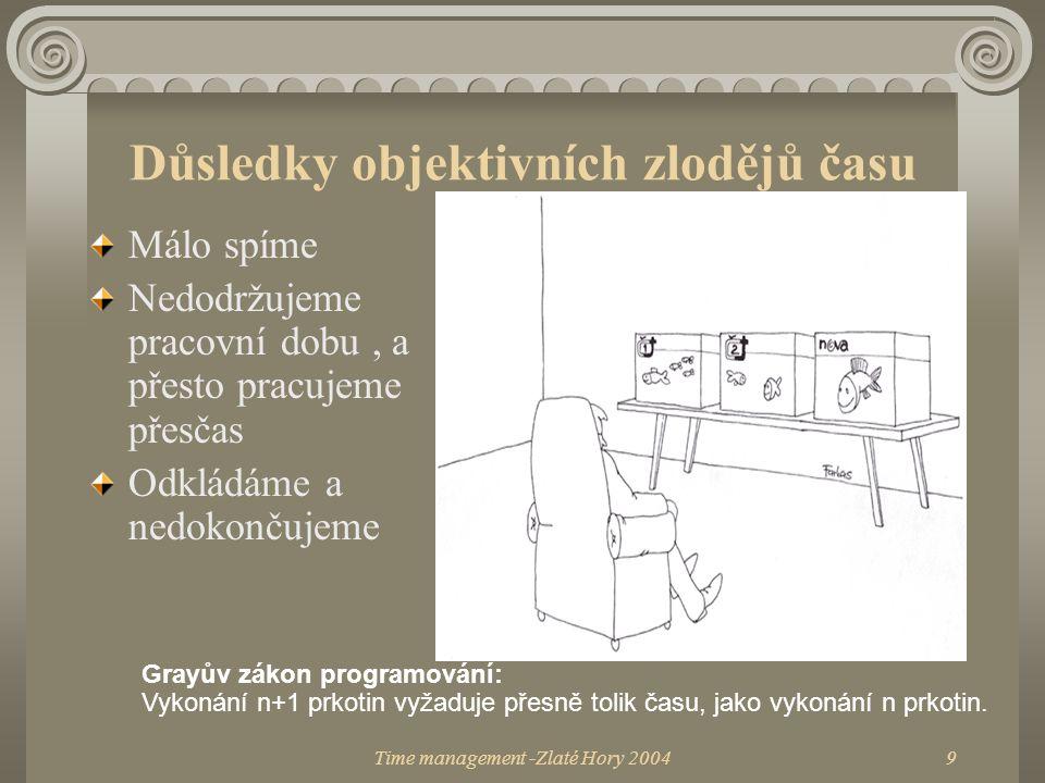 Time management -Zlaté Hory 20049 Důsledky objektivních zlodějů času Málo spíme Nedodržujeme pracovní dobu, a přesto pracujeme přesčas Odkládáme a ned