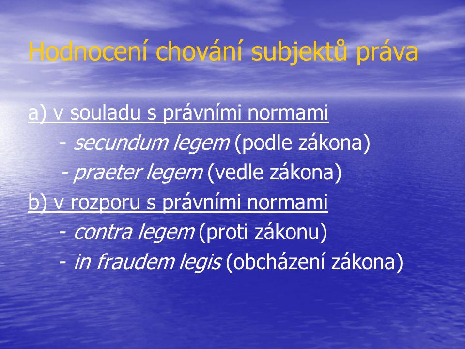 Hodnocení chování subjektů práva a) v souladu s právními normami - secundum legem (podle zákona) - praeter legem (vedle zákona) b) v rozporu s právním