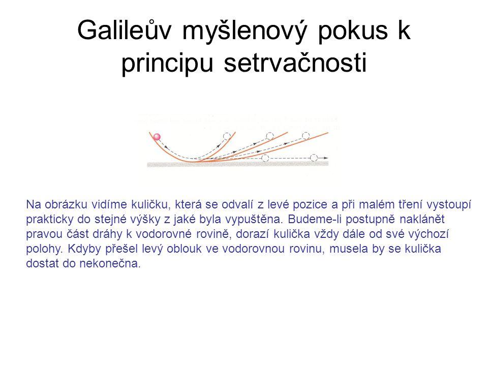 Galileův myšlenový pokus k principu setrvačnosti Na obrázku vidíme kuličku, která se odvalí z levé pozice a při malém tření vystoupí prakticky do stej