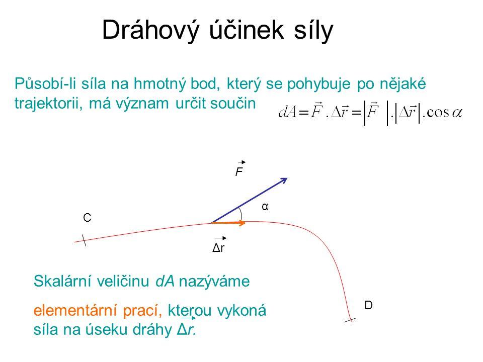 Dráhový účinek síly F ΔrΔr Působí-li síla na hmotný bod, který se pohybuje po nějaké trajektorii, má význam určit součin α C D Skalární veličinu dA na