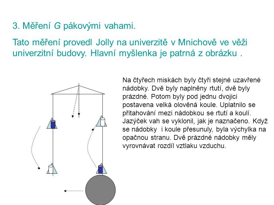 3. Měření G pákovými vahami. Tato měření provedl Jolly na univerzitě v Mnichově ve věži univerzitní budovy. Hlavní myšlenka je patrná z obrázku. Na čt