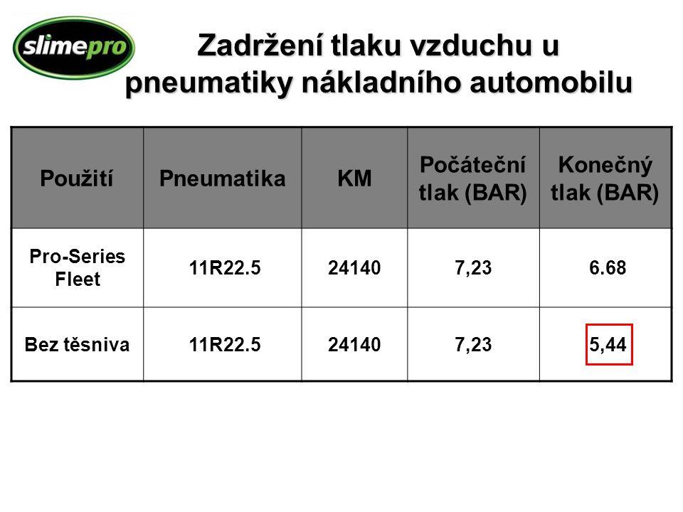 Zadržení tlaku vzduchu u pneumatiky nákladního automobilu PoužitíPneumatikaKM Počáteční tlak (BAR) Konečný tlak (BAR) Pro-Series Fleet 11R22.5241407,2