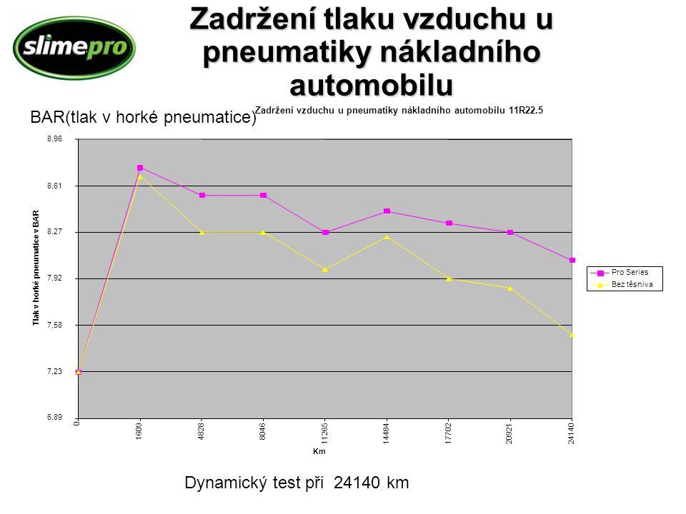 Zadržení tlaku vzduchu u pneumatiky nákladního automobilu Dynamický test při 24140 km BAR(tlak v horké pneumatice) Zadržení vzduchu u pneumatiky nákla