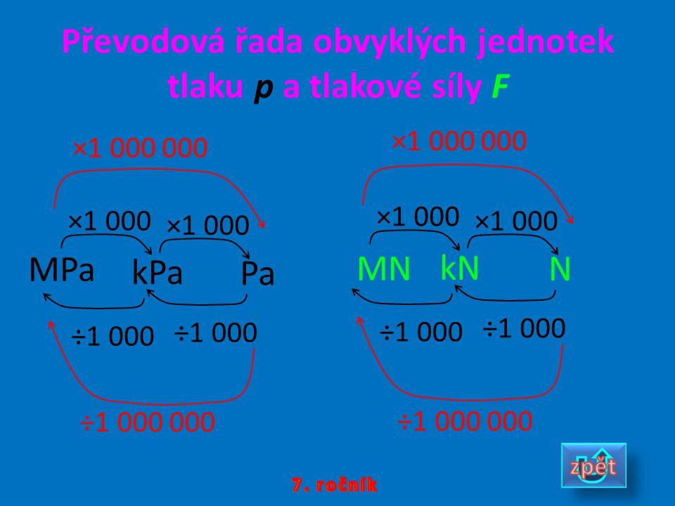 Převodová řada obvyklých jednotek tlaku p a tlakové síly F MPa ×1 000 ×1 000 000 ÷1 000 000 kPa Pa ×1 000 ÷1 000 MN ×1 000 ×1 000 000 ÷1 000 000 kN N