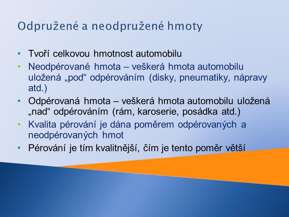 """Tvoří celkovou hmotnost automobilu Neodpérované hmota – veškerá hmota automobilu uložená """"pod"""" odpérováním (disky, pneumatiky, nápravy atd.) Odpérovan"""