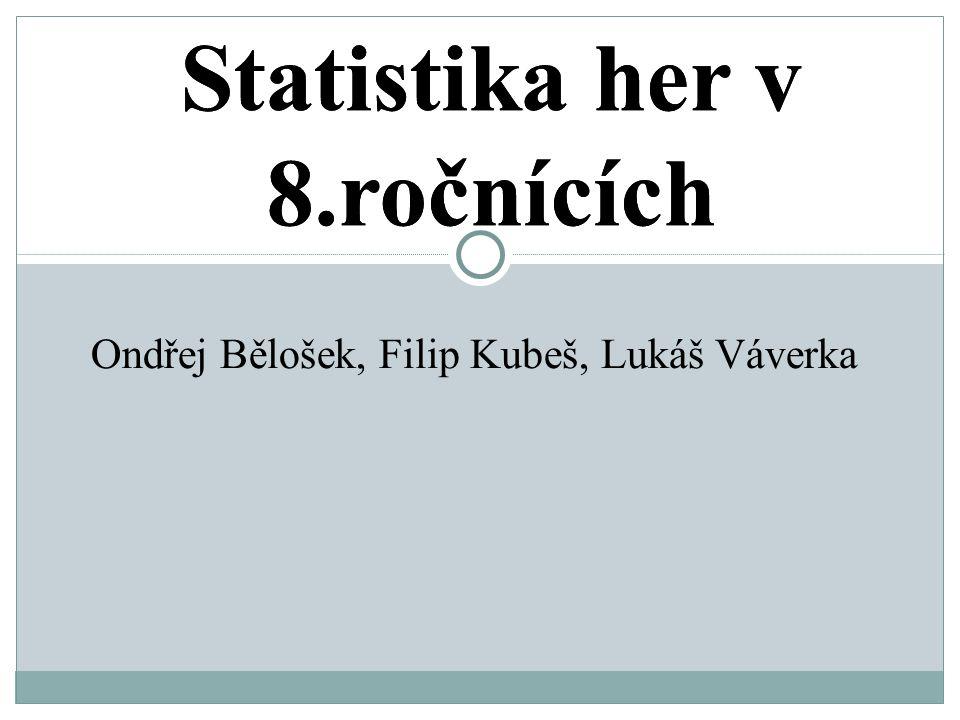 Statistika her v 8.ročnících Ondřej Bělošek, Filip Kubeš, Lukáš Váverka