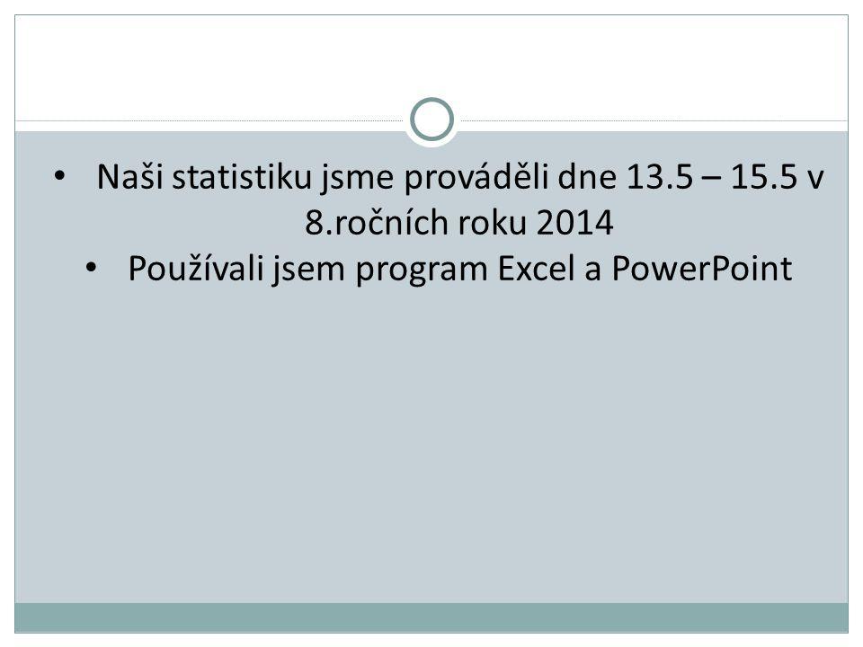 Naši statistiku jsme prováděli dne 13.5 – 15.5 v 8.ročních roku 2014 Používali jsem program Excel a PowerPoint