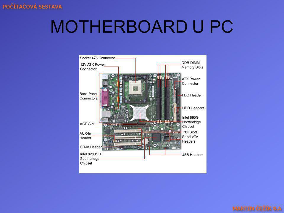 GRAFICKÉ KARTY Slouží ke grafickému výstupu z počítače Některé karty mají i video-in – vstup obrazu do počítače Integrované X Přídavné GPU – grafický procesor – výpočetní jádro grafické karty GDDR – operační paměť karty