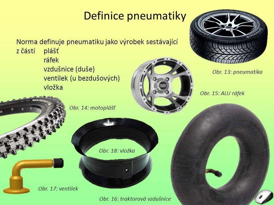 Definice pneumatiky Norma definuje pneumatiku jako výrobek sestávající z částíplášť ráfek vzdušnice (duše) ventilek (u bezdušových) vložka Obr. 17: ve